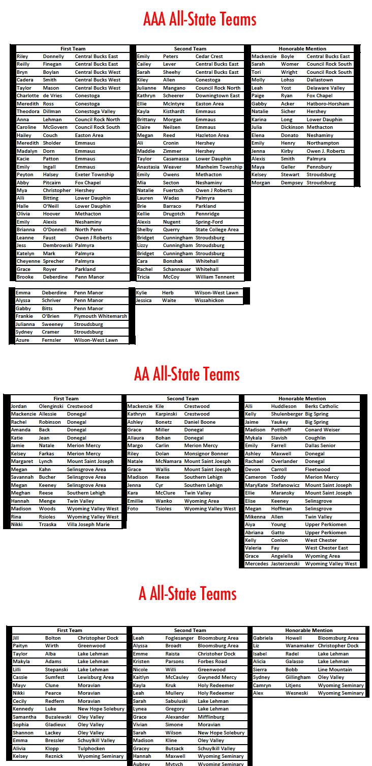 pa2016allstateteams