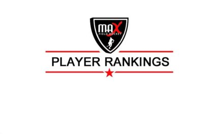 Updated Class of 2021 Player Rankings