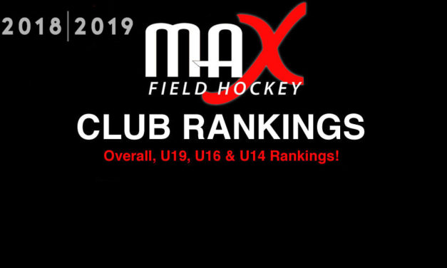 First Round of 2018-2019 Club Rankings Released