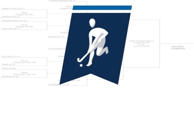 NCAA Division 1 Championship Bracket